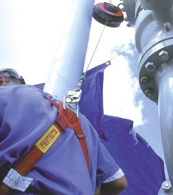 Sicherheitsset mit Höhensicherungs- gerät Typ SET 3 PROFI