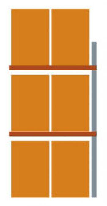 Paletten-Anbaufeld, 3 Lagerebenen 2700 x 1825 x 1100, 1000 kg/Palette